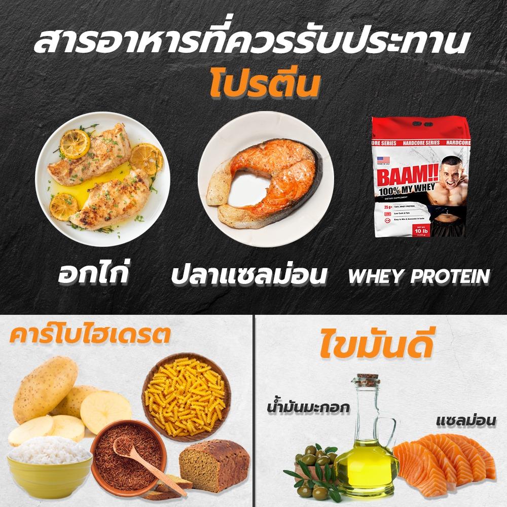 กินเวย์โปรตีนเพิ่มน้ำหนัก